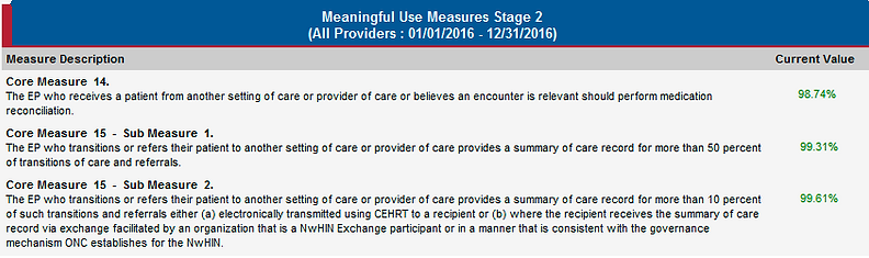 Meaningful Use Measures