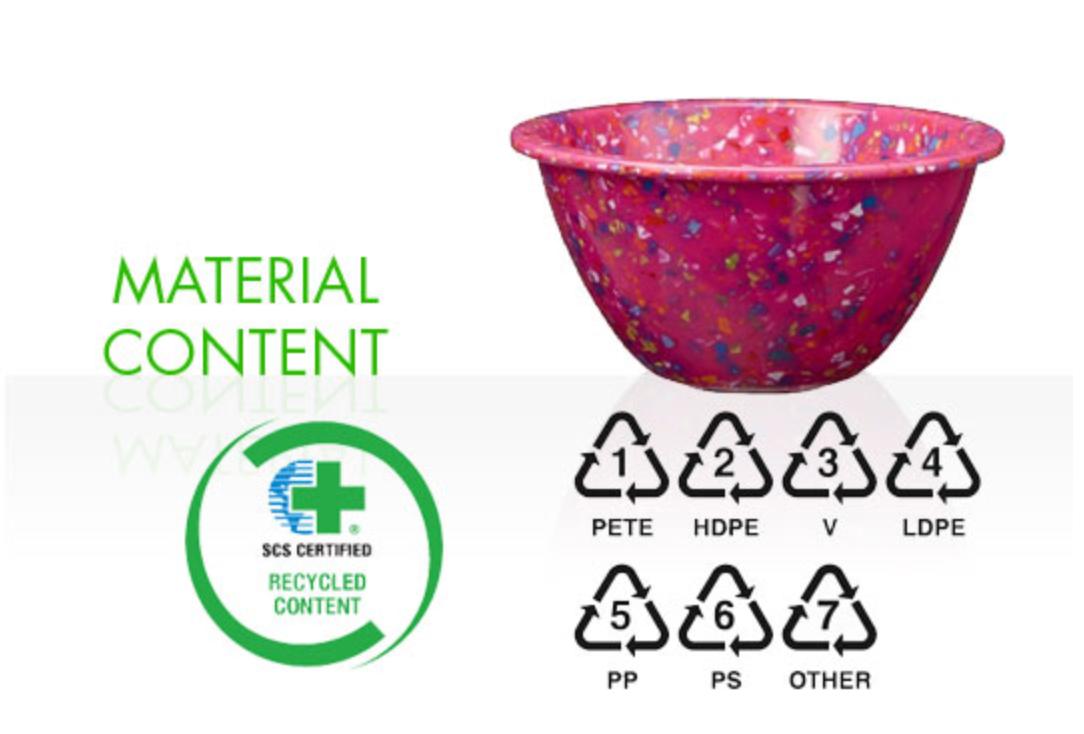 Material Content