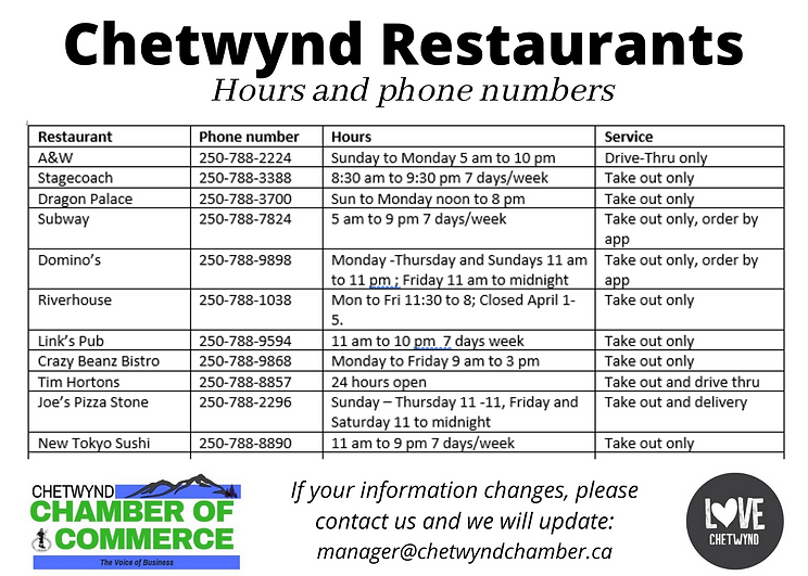 Chetwynd Restaurants.png