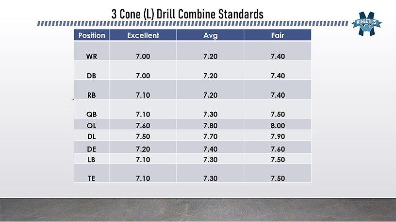 3 Cone Drill Combine Standard.jpg