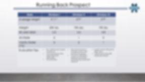 RB Recruit Stats.jpg
