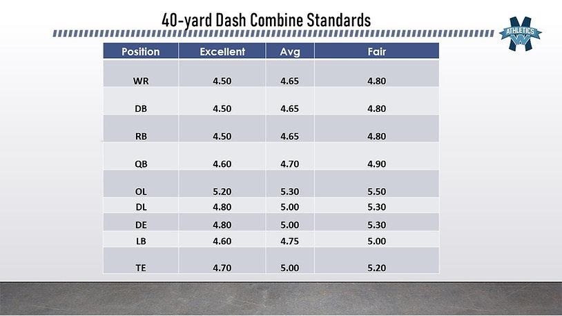 40 Combine Standards.jpg