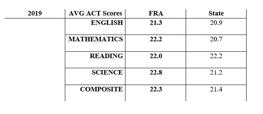 2019 ACT Scores.jpg