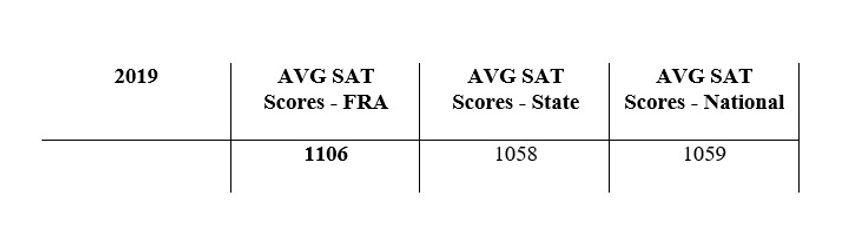 2019 SAT Scores.jpg