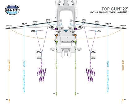 Top Gun 22 FL, DRG,TEAS, LR.jpg