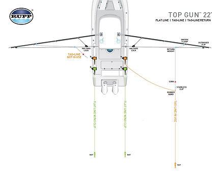 Top Gun 22 FL, TAG.jpg