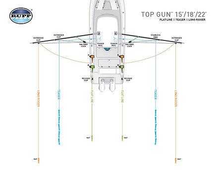 Top Gun 15-22 FL, TEAS, LR.jpg