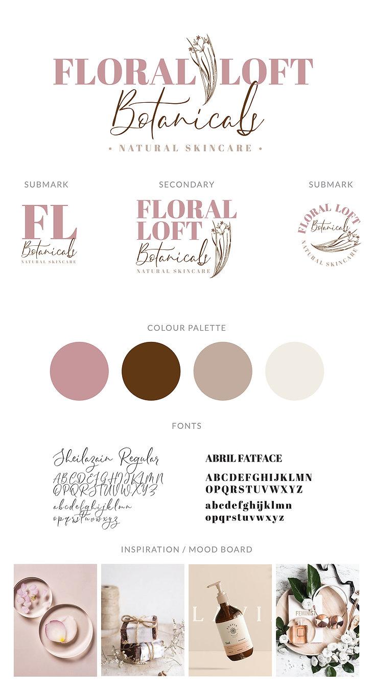 Floral Loft Botanical Logo.jpg