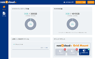 nas2cloud Plus