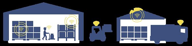 presentatie_figuren [Recovered]_IoT.png