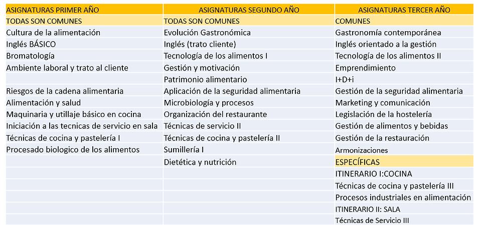 asignaturas.png