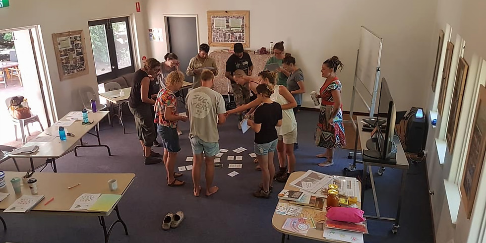 Introduction to Permaculture Design - EW June19