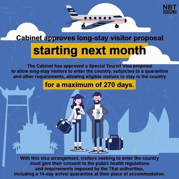 泰國旅遊簽證增至270日.jpg