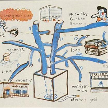 Untitled (Social Body Mindmap) (2020) by Dean Kenning