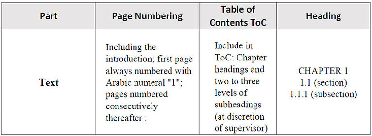 Sequence of Thesis Parts and Their Formatting - Thesis Hub