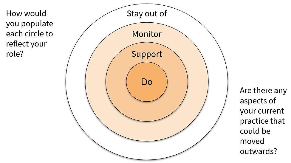 Do Supp Mon SOO circles.jpg