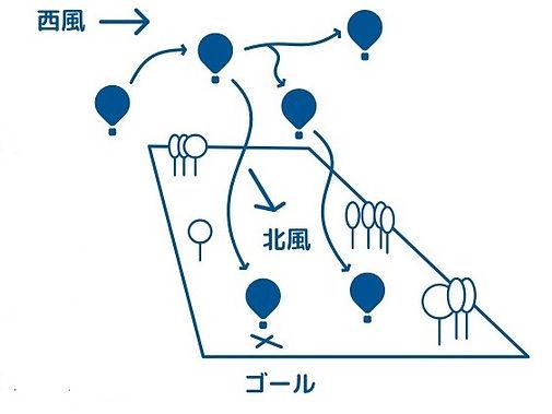 フリーフライト方法_edited.jpg