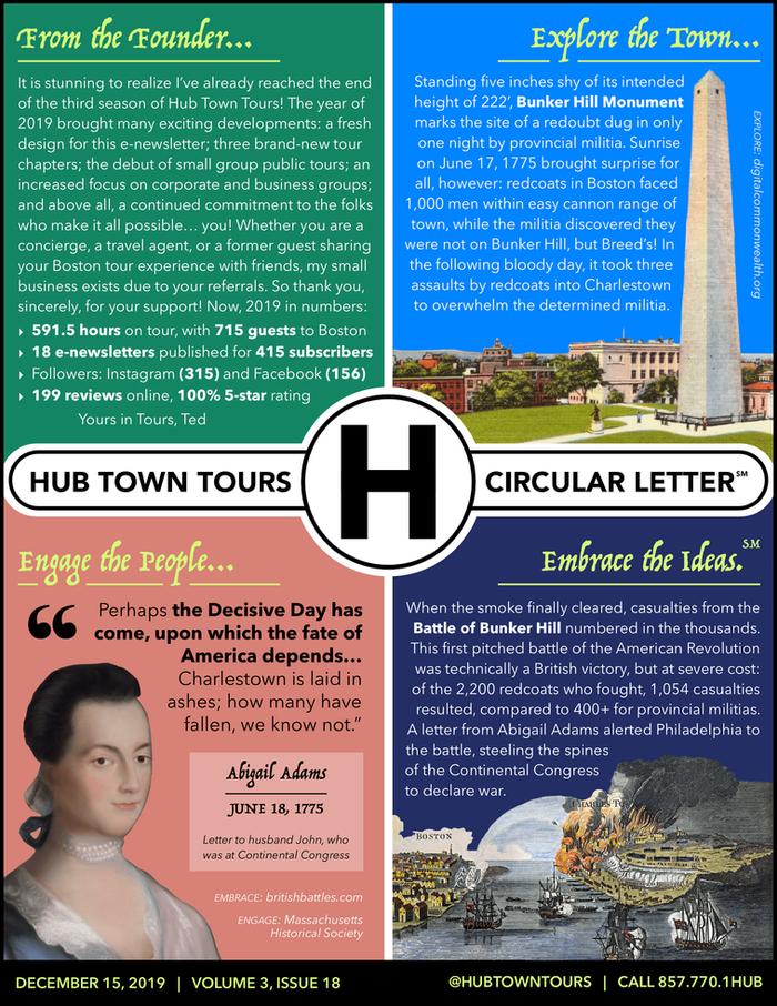 """""""Bunker Hill Monument"""""""