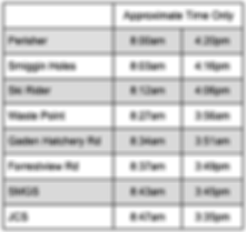 Perisher Timetable Approx time.png