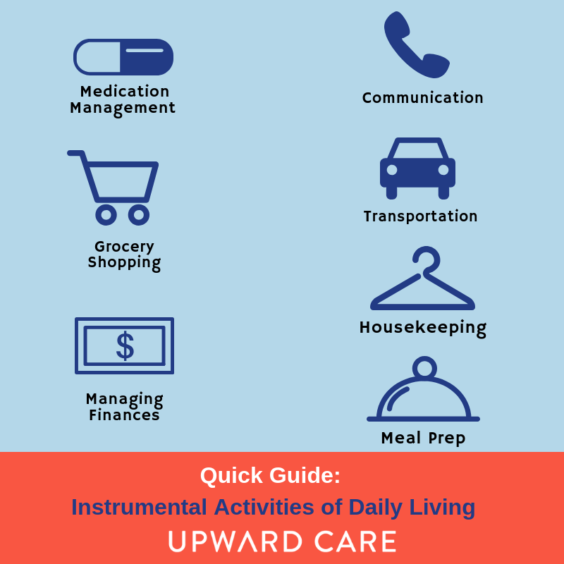 Instrumental Activities of Daily Living - Quick Guide