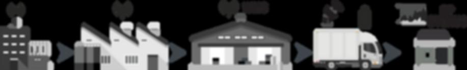 SmartCargos: Cadena de Suministro