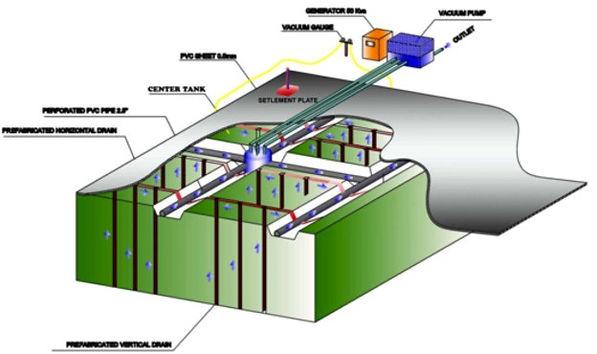 vacuum system.jpg
