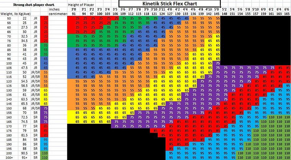 strong shot kinetik hockey flex chart.JP