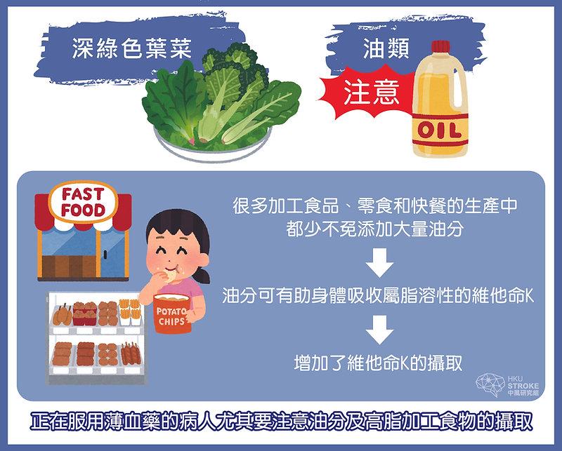 hku-stroke-diet-tips-Warfarin-VitaminK.j