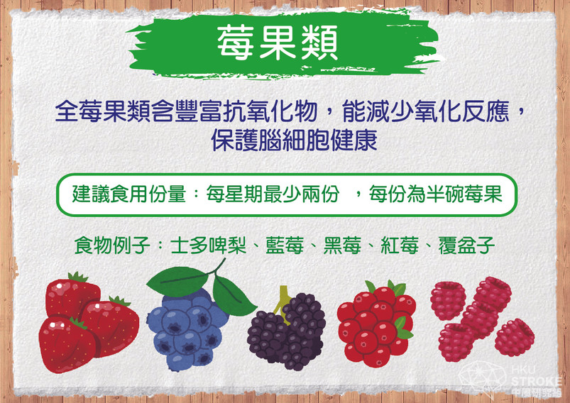 hku-stroke-diet-tips-better-brain_MIND-c