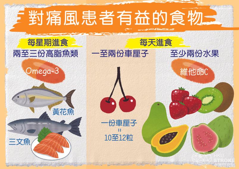 hku-stroke-diet tips-gout-more-vitamin.j