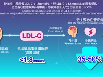 缺血性中風患者心血管疾病復發風險與低密度膽固醇的關係