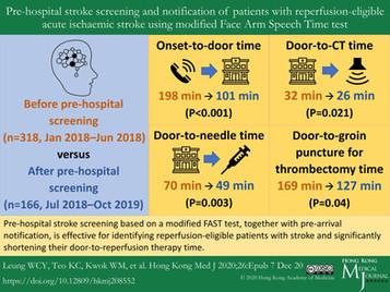 研究顯示「院前中風評估」可縮短缺血性中風患者接受適當治療所需時間