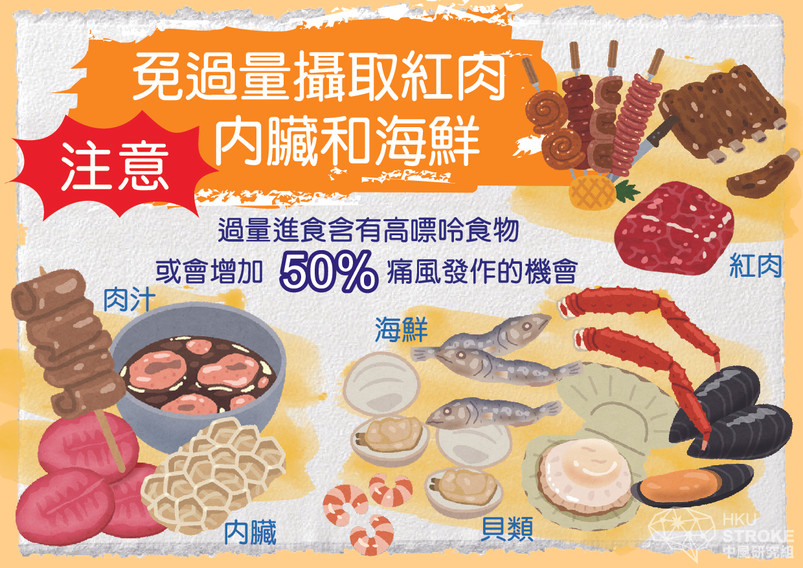 hku-stroke-diet tips-Gout-less-meat.jpg