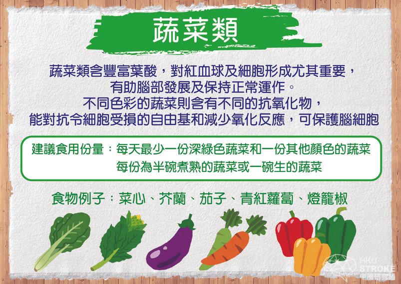 hku-stroke-diet-tips-better-brain_MIND-v