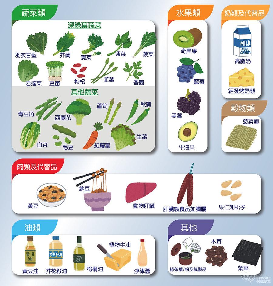 hku-stroke-diet-tips-Warfarin-vitaminK-f