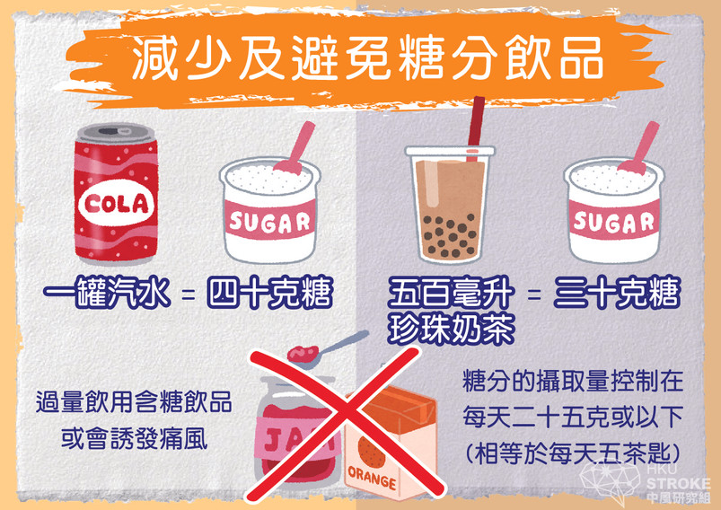 hku-stroke-diet tips-gout-no-sugar.jpg
