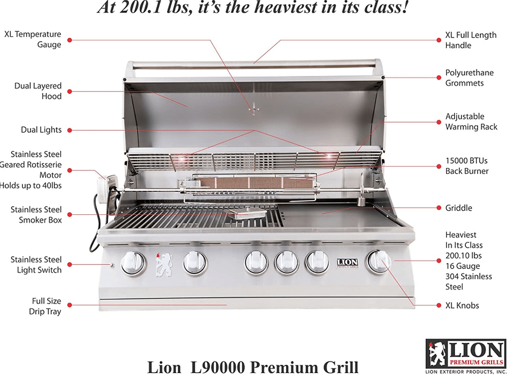 """Parts and Accessories of the Lion Premium Grills L9000 40"""" Natural Gas Grill"""