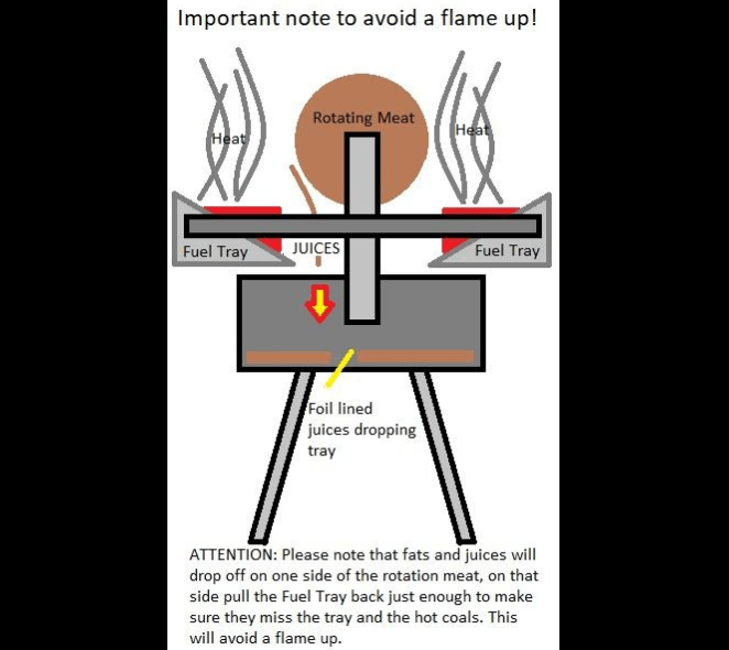Rough guide on how to avoid flames on the BBQ Creations B-007 PortaSpit Charcoal Rotisserie Grill