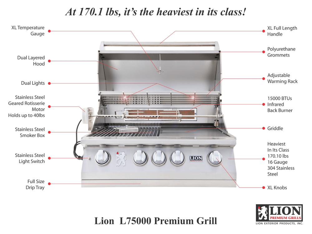 """Parts and Accessories of the Lion Premium Grills L75623 32"""" Natural Gas Grill Head"""