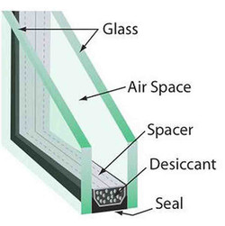 Insulated Units