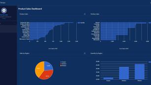 The Process Tempo Dashboard Builder