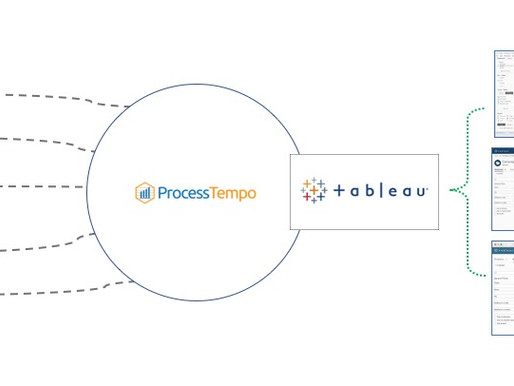 Introducing Tableau™ Support