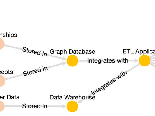 Mapping data lineage