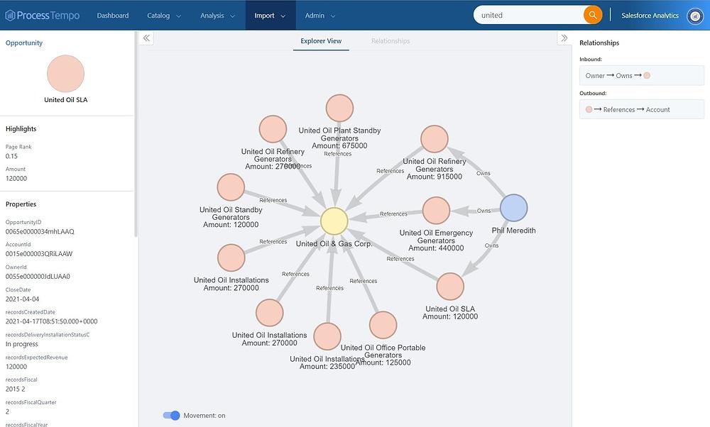 The Data Explorer View in Process Tempo