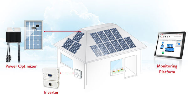 SolarEdge residential diagram