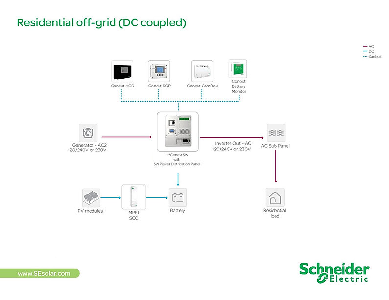 Off-Grid electrical diagram
