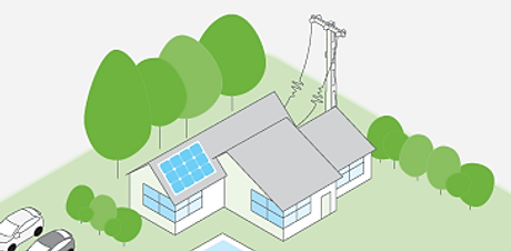 Residential grid-tied with backup power