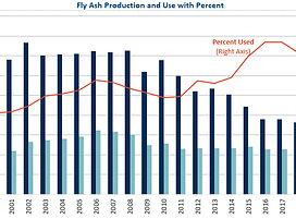 fly-ash-chart.jpg