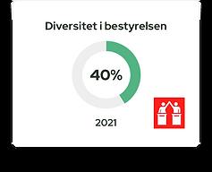 diversitet_i_bestyrelsen.png
