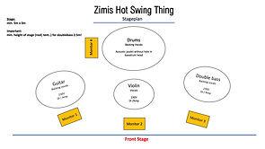 Stageplan ZimisHotSwingThing.jpg